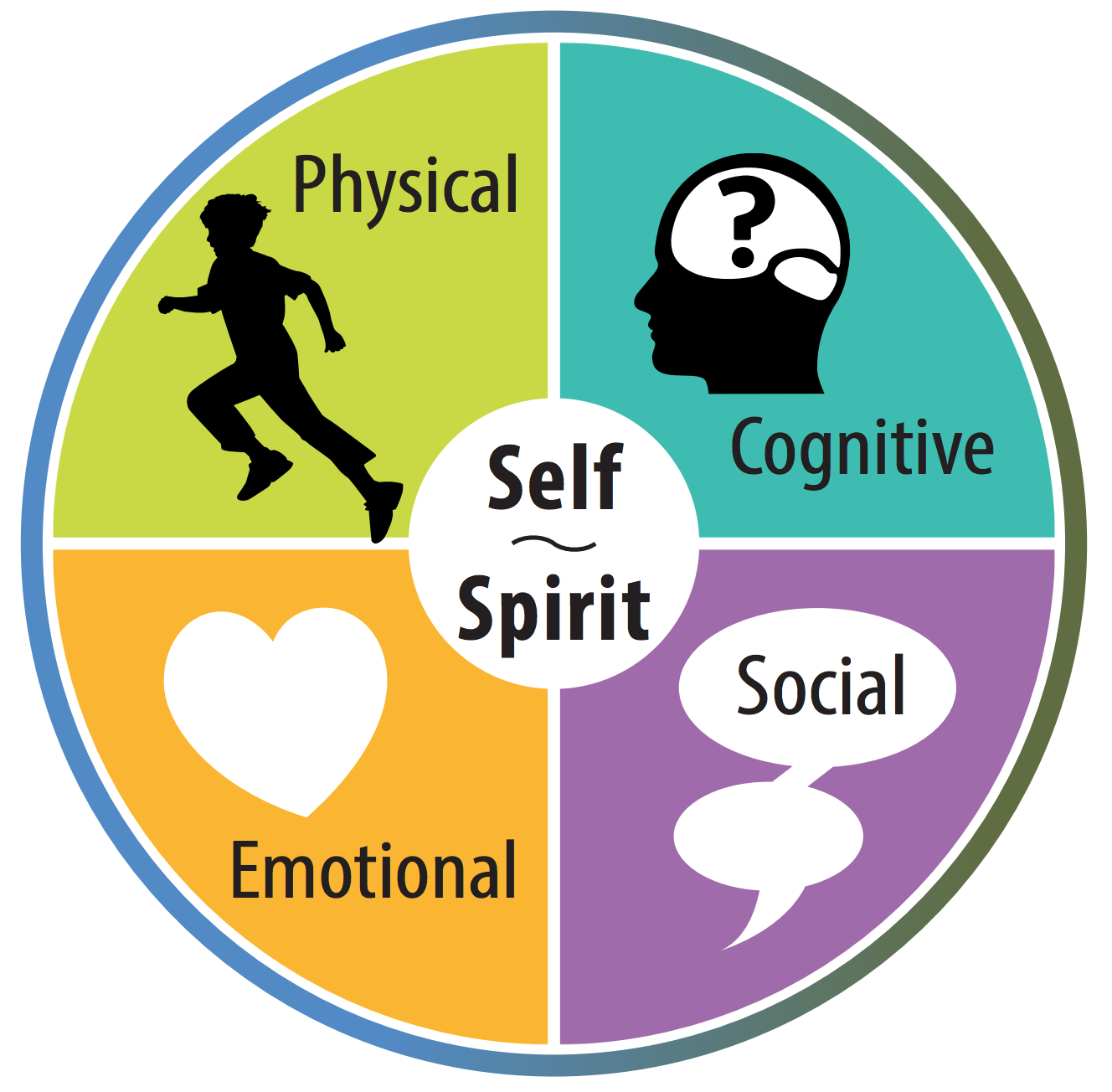 Self and Spirit Logo