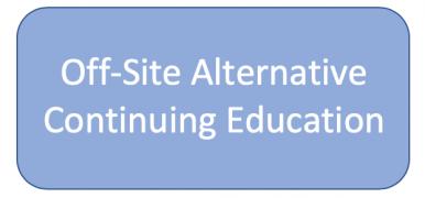 Off-site alternative continuing education