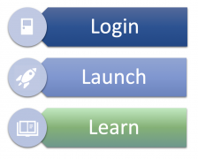 Login Launch Learn buttons